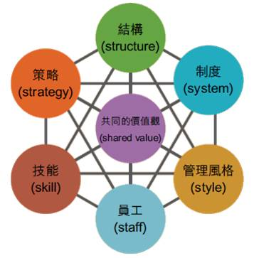 http://institute.hkcss.org.hk/files/18A-SE%202017.jpg